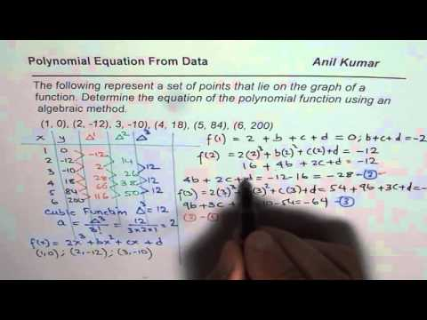 Determine Polynomial equation from given set of data points