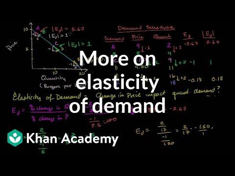 More on elasticity of demand | Elasticity | Microeconomics | Khan Academy