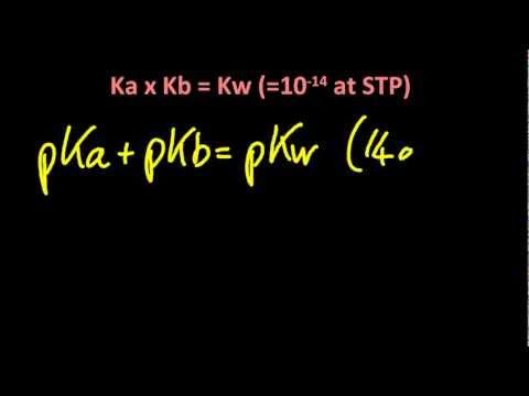 18.2 Ka × Kb = Kw pKa + pKb = pKw [HL IB Chemistry]