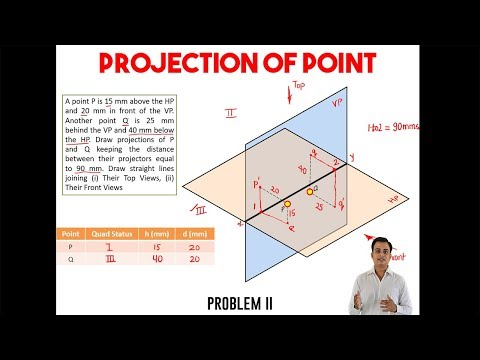 Projection of Point_Problem 2_Reloaded