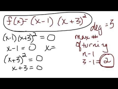 Example of graphing a polynomial function without calculator