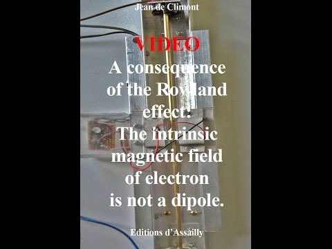 The magnetic field of rotating conductors