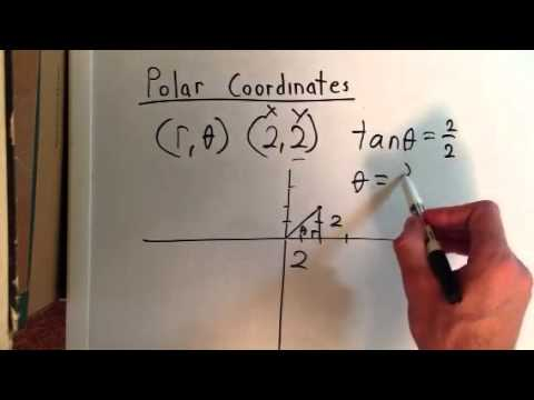 Converting rectangular coordinates into polar form