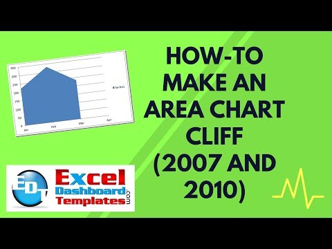 How-to Make an Excel Area Chart Cliff (2007 and 2010)