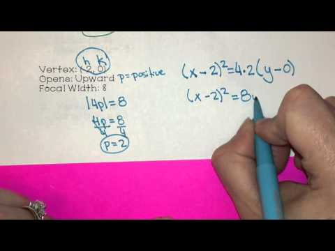 Writing Equations of Parabolas in