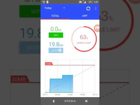Best Android Application 2016 Data Usage Monitor