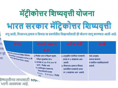post-matric scholarship scheme in social welfare department maharashtra