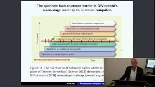 Why Quantum Computers Cannot Work I - Prof. Gil Kalai