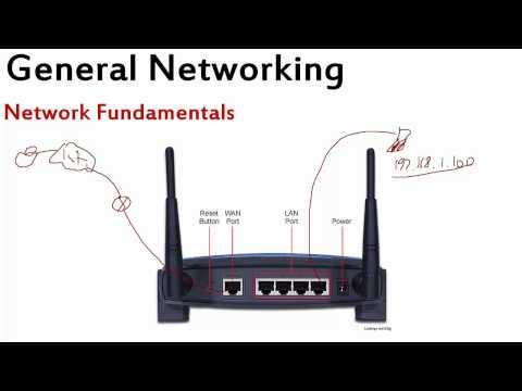 Port Forwarding concept in vpn