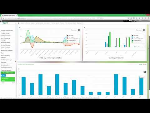 Create custom dashboards in Sage Enterprise Management (Previously Sage X3)