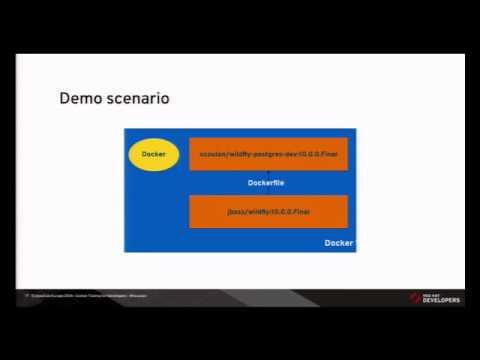 Docker Tooling for Developers