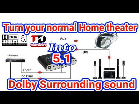 Audio Gear 5.1 decoder,Turn your Home theater into  Dolby Surrounding sound