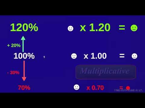 Understanding Exponential Models   :·⌡