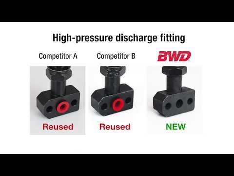 A Closer Look: Diesel High Pressure Oil Pumps