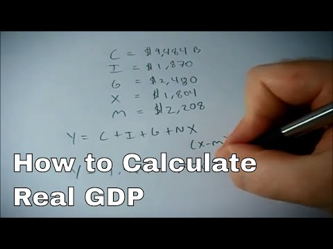 Calculating Real GDP, savings and net taxes