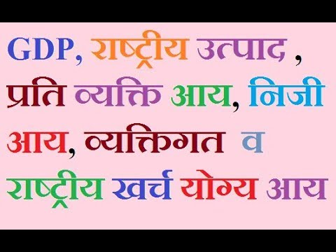 GDP NDP GNP NNP EXPLAINED YouTube