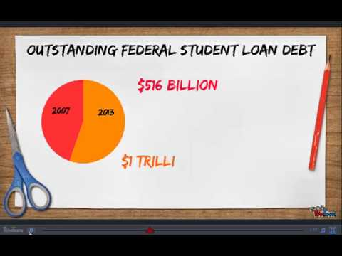 Why the student Loan is bad News for Students