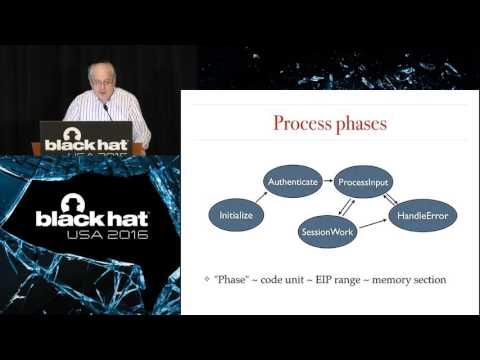 Intra-Process Memory Protection for Applications on ARM and X86: Leveraging the ELF ABI