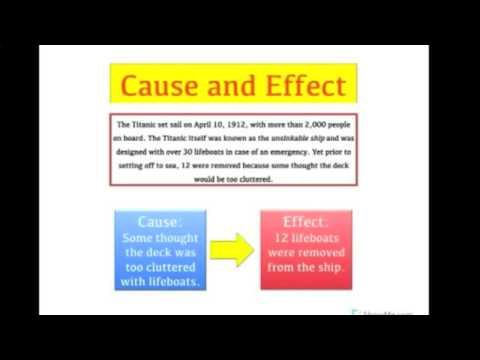 eSpark Learning: Cause and Effect Instructional Video (3.RI.3)