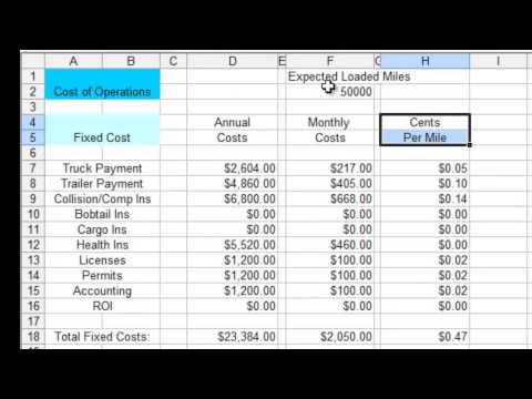 Figure Cost Per Mile