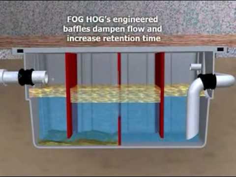 Bio-Microbics FOGHog (Fats Oil & Grease) Traps (see: www.biomicrobics.com)