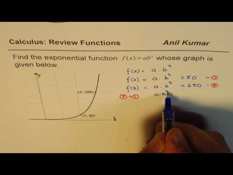 How to find equation of exponential Function from Graph