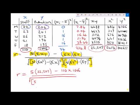 Calculating Product Moment Correlation Coefficient Using Hand Calculations