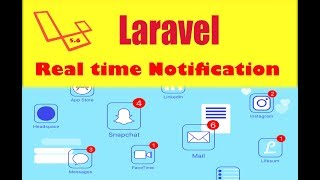 messages notification count | read unread functionality