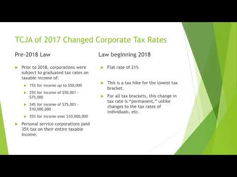 2018 Corporate Tax Rate Changes