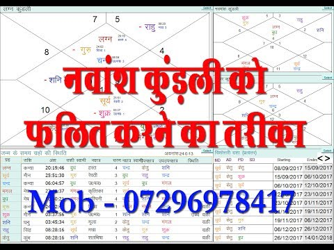 How to read Navamsa chart in Vedic Astrology (D9 Chart) - HINDI