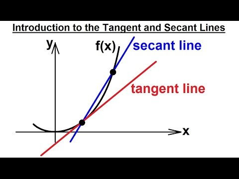 Calculus 1: Limits & Derivatives (1 of 27) The Tangent Line and The Secant Line - Reviewed