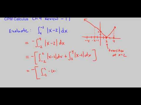 CPM Calculus 4-Review-17 - Evaluating the integral of an absolute value