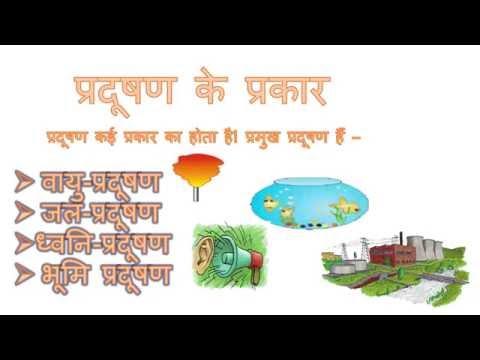 प्रदूषण | प्रदूषण के प्रकार | प्रदूषण को रोकने के उपाय  | प्रदूषण पर निबंध | Pollution & its Types