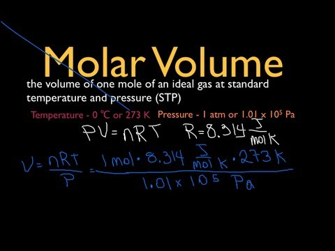 Molar Volume Calculated Two Different Ways