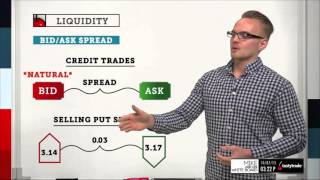 Bid-Ask Spread | Options Trading Concepts