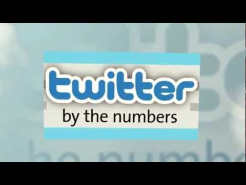 Twitter Stats- InfoGraphic