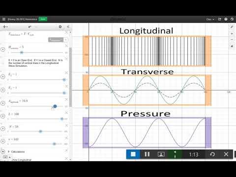 Harmonics Simulation in Desmos