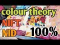 NIFT AND NIDcolours Theory Q And A