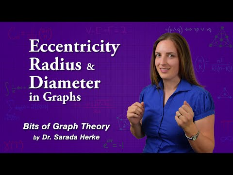 Graph Theory: 51. Eccentricity, Radius & Diameter