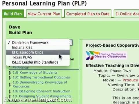 A Personal Learning Plan for Educators