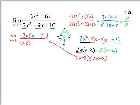 Solving Limits by Factoring