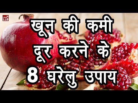 8 Natural Ways to Increase Hemoglobin in Hindi