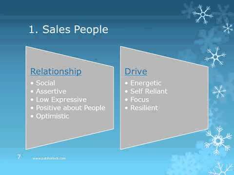 Three Keys to Improving Sales Effectiveness in 2015