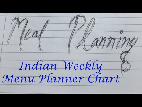 How I Prepare my weekly meal plan Chart| Indian Meal Planner chart | Weekly Menu Planner