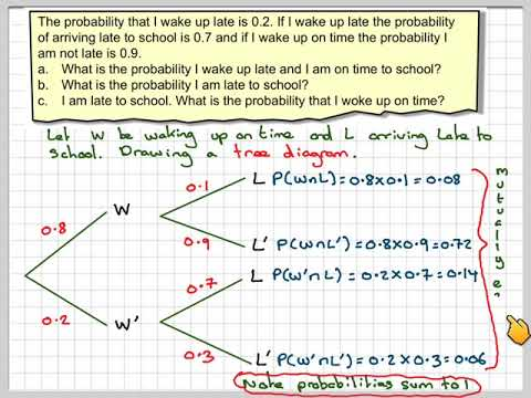 Calculating probabilities using a tree diagram including conditional probability