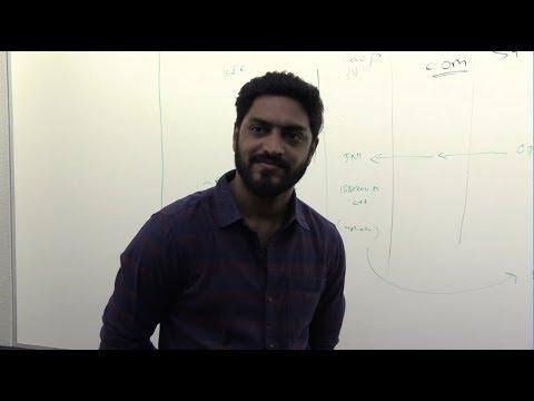 Pavan Kunapareddy: Service Fabric and Java