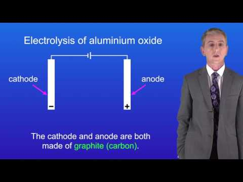 GCSE Science Chemistry (9-1): Electrolysis of Aluminium oxide
