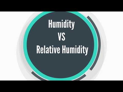 Absolute vs Relative Humidity Explanation