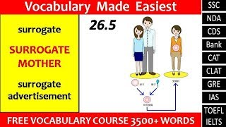 26 5 surrogate surrogate mother surrogate advertisment meanings in Hindi by Puneet Biseria