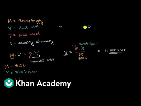 Quantity theory of money | APⓇ Macroeconomics | Khan Academy